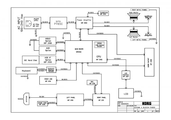 Korg, Vox, Blackstar Power Supply Adapter